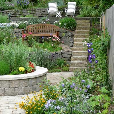 Garden Designs Ideas 2018 : A challenging landscape ... on Tiered Patio Ideas id=98651